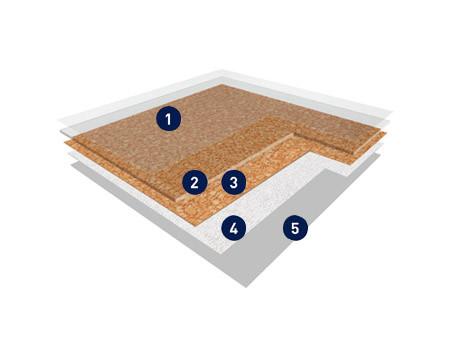 洁福商用地板结构