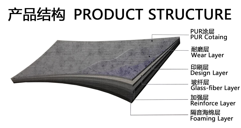 大巨龙NO.6产品结构